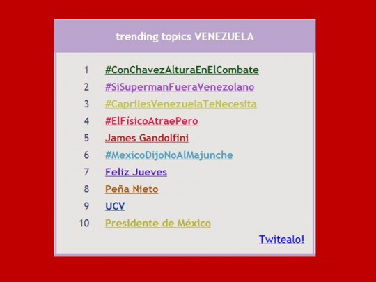 TRENDIN TOPIC VZLA 20 JUNIO