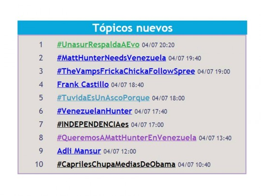 trending topic 04 julio